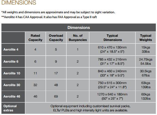 aerolite-dimensions.jpg