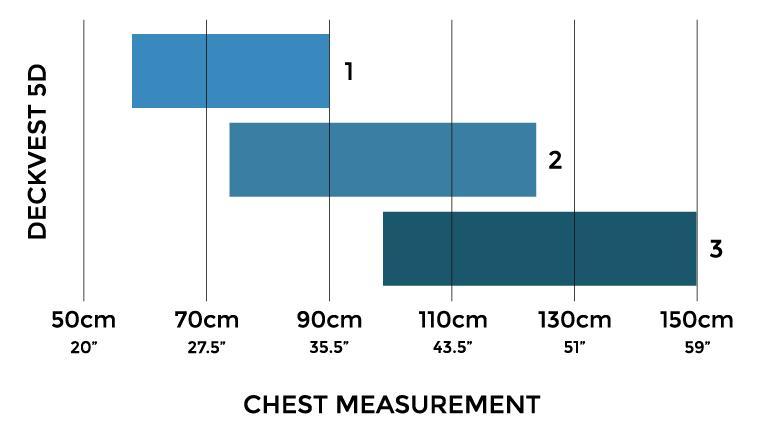 spinlock-hammar-size-chart.jpg