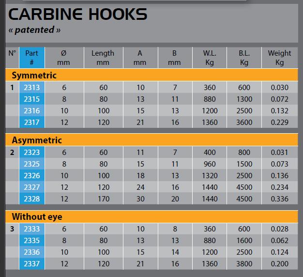 wichard-carbine-hooks-chart.jpg