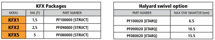 karver-furler-kfx-table.jpg